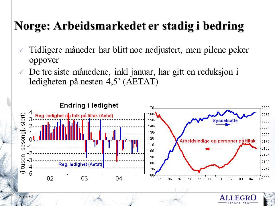 Side 32 Norge: Arbeidsmarkedet er stadig i bedring  Tidligere måneder har blitt noe nedjustert, men pilene peker oppover  De tre siste månedene, inkl januar, har gitt en reduksjon i ledigheten på nesten 4,5' (AETAT)
