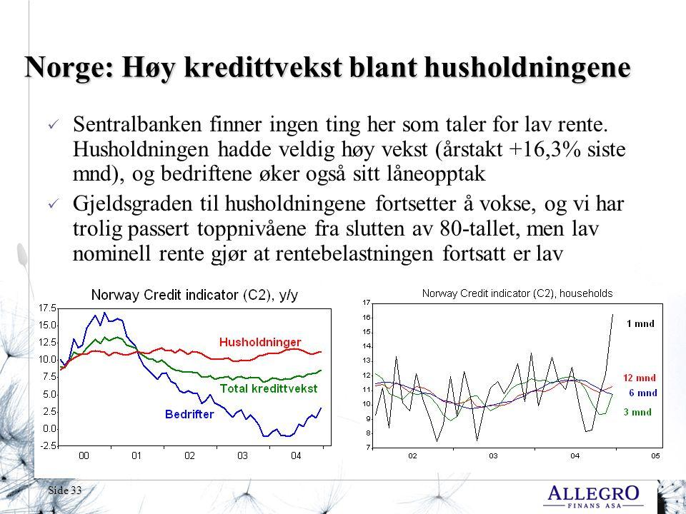 Side 33 Norge: Høy kredittvekst blant husholdningene  Sentralbanken finner ingen ting her som taler for lav rente.