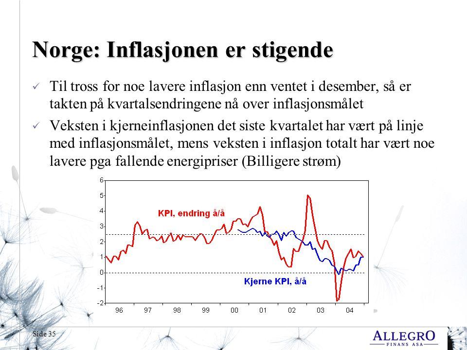 Side 35 Norge: Inflasjonen er stigende  Til tross for noe lavere inflasjon enn ventet i desember, så er takten på kvartalsendringene nå over inflasjonsmålet  Veksten i kjerneinflasjonen det siste kvartalet har vært på linje med inflasjonsmålet, mens veksten i inflasjon totalt har vært noe lavere pga fallende energipriser (Billigere strøm)