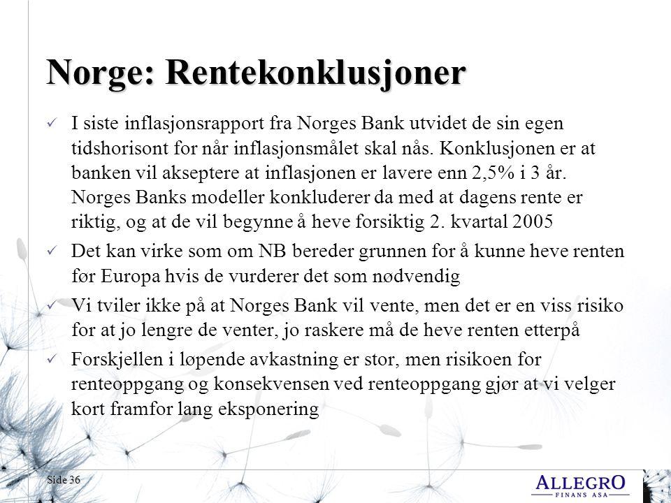 Side 36 Norge: Rentekonklusjoner  I siste inflasjonsrapport fra Norges Bank utvidet de sin egen tidshorisont for når inflasjonsmålet skal nås.