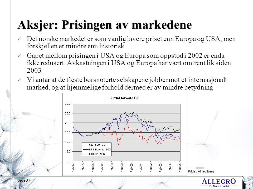 Side 37 Aksjer: Prisingen av markedene  Det norske markedet er som vanlig lavere priset enn Europa og USA, men forskjellen er mindre enn historisk  Gapet mellom prisingen i USA og Europa som oppstod i 2002 er enda ikke redusert.