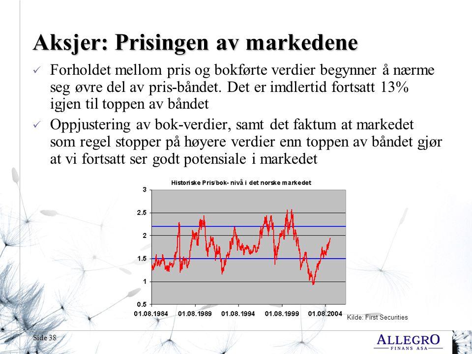 Side 38 Aksjer: Prisingen av markedene  Forholdet mellom pris og bokførte verdier begynner å nærme seg øvre del av pris-båndet.