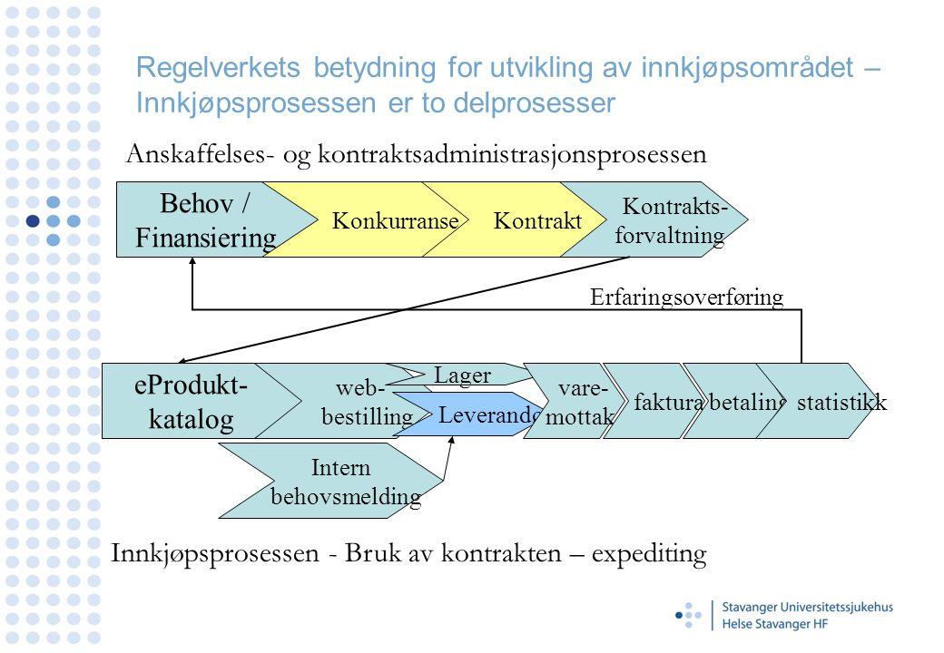 Helse Stavanger HF - Utarbeidelse av effektive konkurransegrunnlag Del 1 Administrative vilkår - Tildelingskriterier •Plikt for oppdragsgiver å angi vektingen av de ulike kriteriene •Vektingen kan angis ved fastsettelse av en ramme med et passende maksimalt utslag •Ikke like påkrevd under terskelverdien (1,8 mill), men uhensiktsmessig å operere med to standarder.