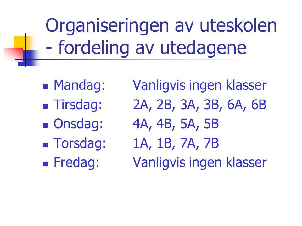 Organiseringen av uteskolen - fordeling av utedagene  Mandag:Vanligvis ingen klasser  Tirsdag:2A, 2B, 3A, 3B, 6A, 6B  Onsdag:4A, 4B, 5A, 5B  Torsd