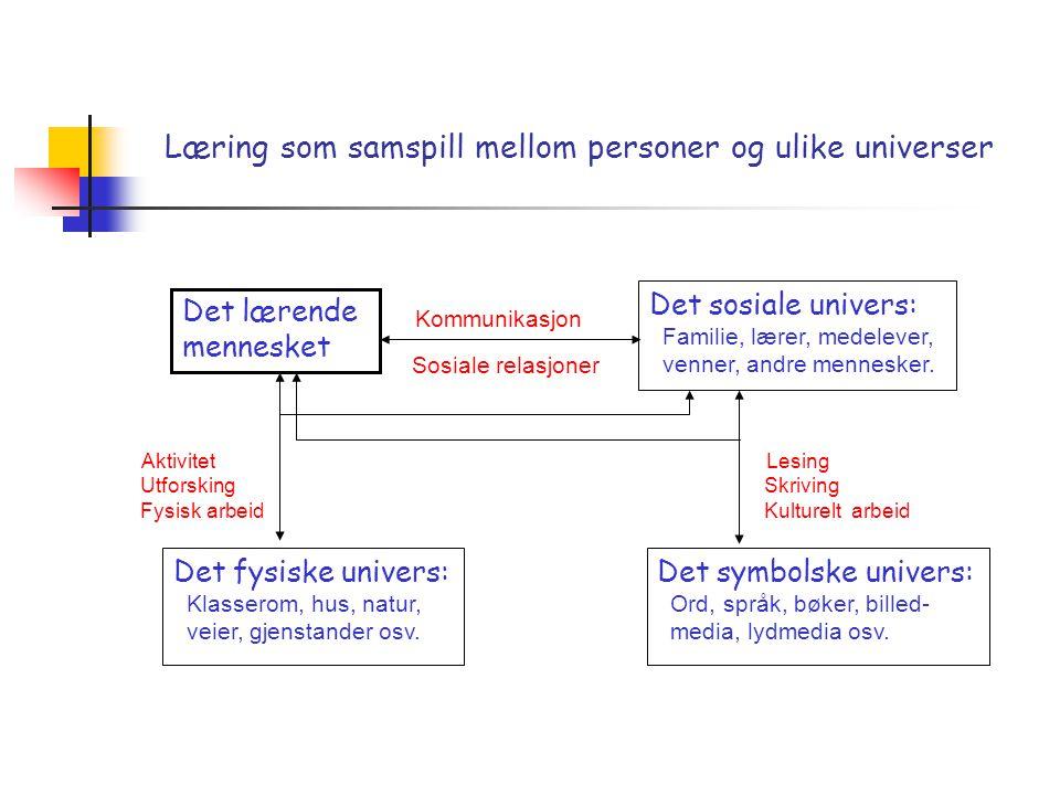 Det lærende mennesket Det sosiale univers: Familie, lærer, medelever, venner, andre mennesker. Det fysiske univers: Klasserom, hus, natur, veier, gjen