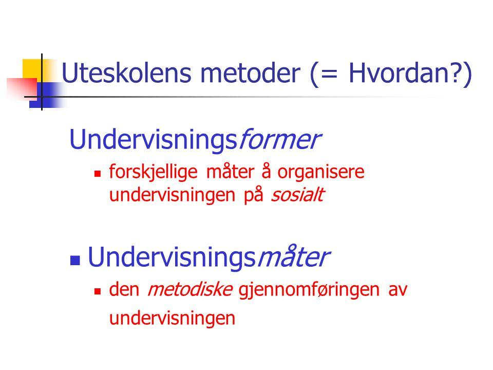 Uteskolens metoder (= Hvordan?) Undervisningsformer  forskjellige måter å organisere undervisningen på sosialt  Undervisningsmåter  den metodiske g