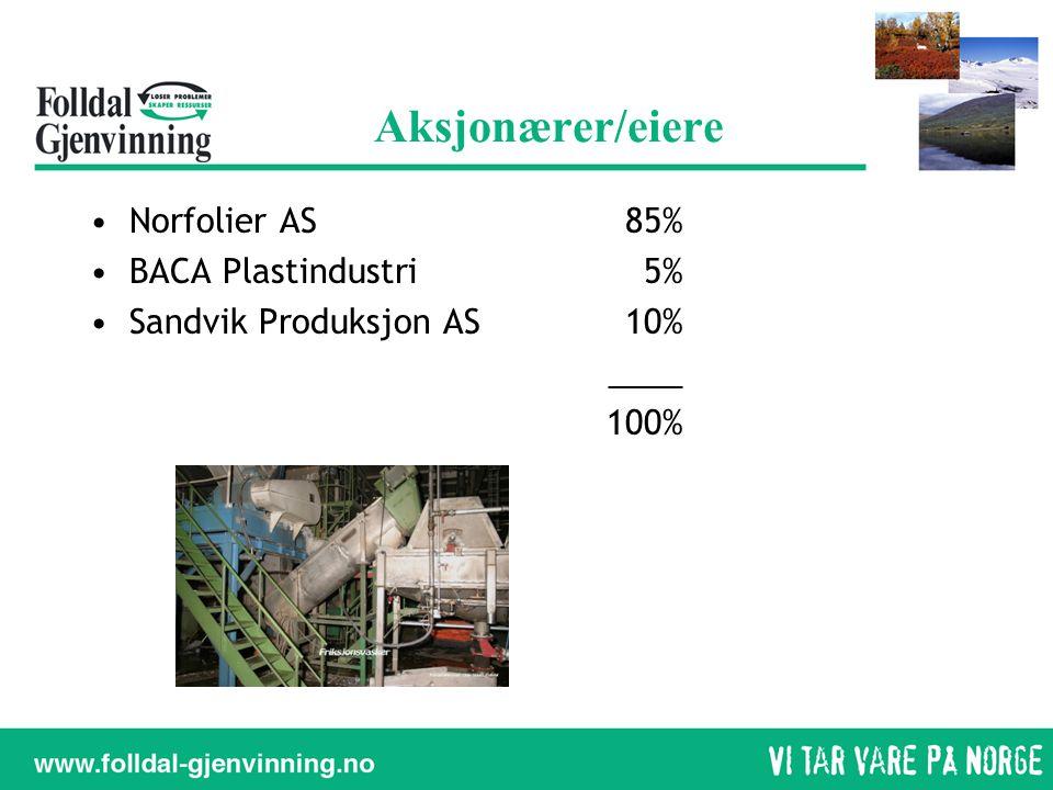 Aksjonærer/eiere •Norfolier AS •BACA Plastindustri •Sandvik Produksjon AS 85% 5% 10% ____ 100%