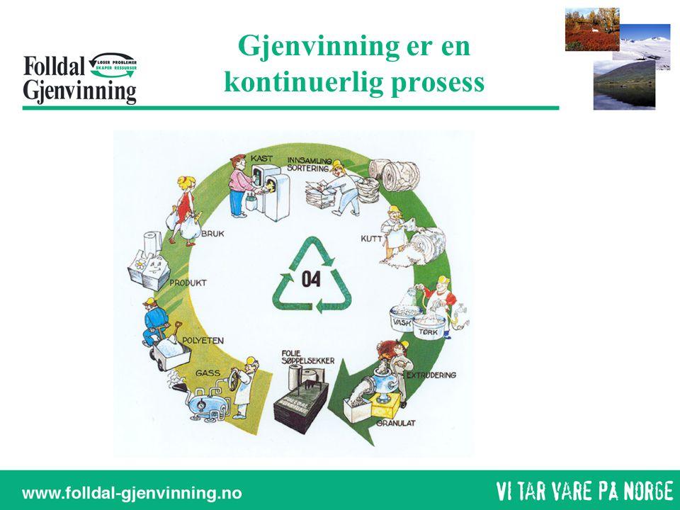 Gjenvinning er en kontinuerlig prosess