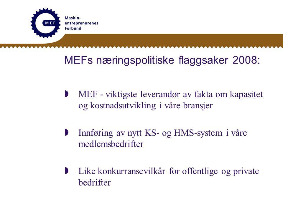 MEFs næringspolitiske flaggsaker 2008:  MEF - viktigste leverandør av fakta om kapasitet og kostnadsutvikling i våre bransjer  Innføring av nytt KS- og HMS-system i våre medlemsbedrifter  Like konkurransevilkår for offentlige og private bedrifter