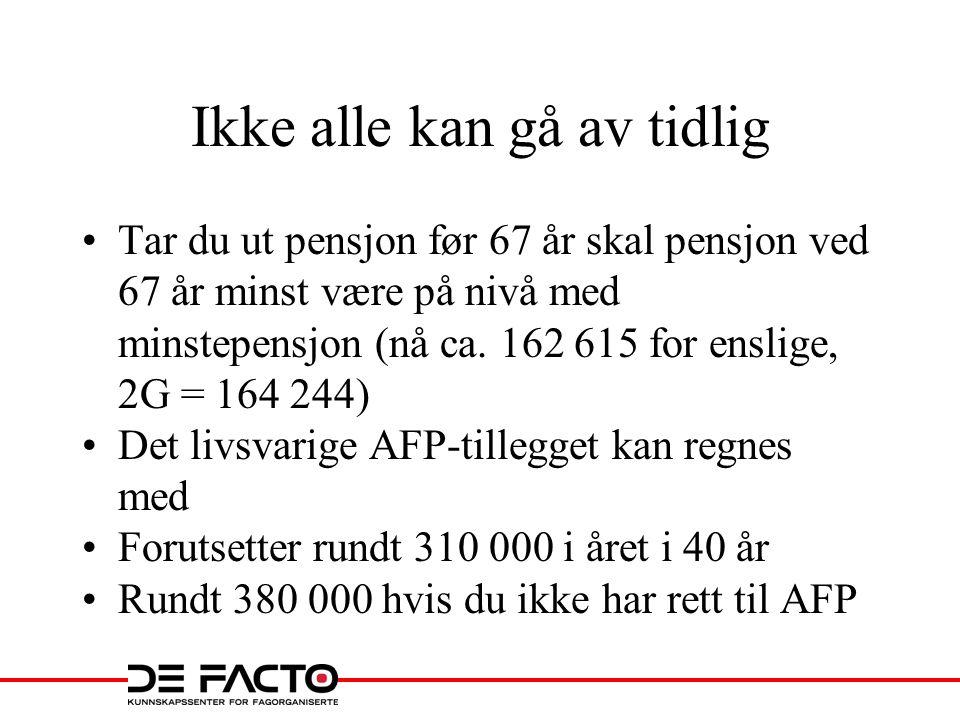 Ikke alle kan gå av tidlig •Tar du ut pensjon før 67 år skal pensjon ved 67 år minst være på nivå med minstepensjon (nå ca.