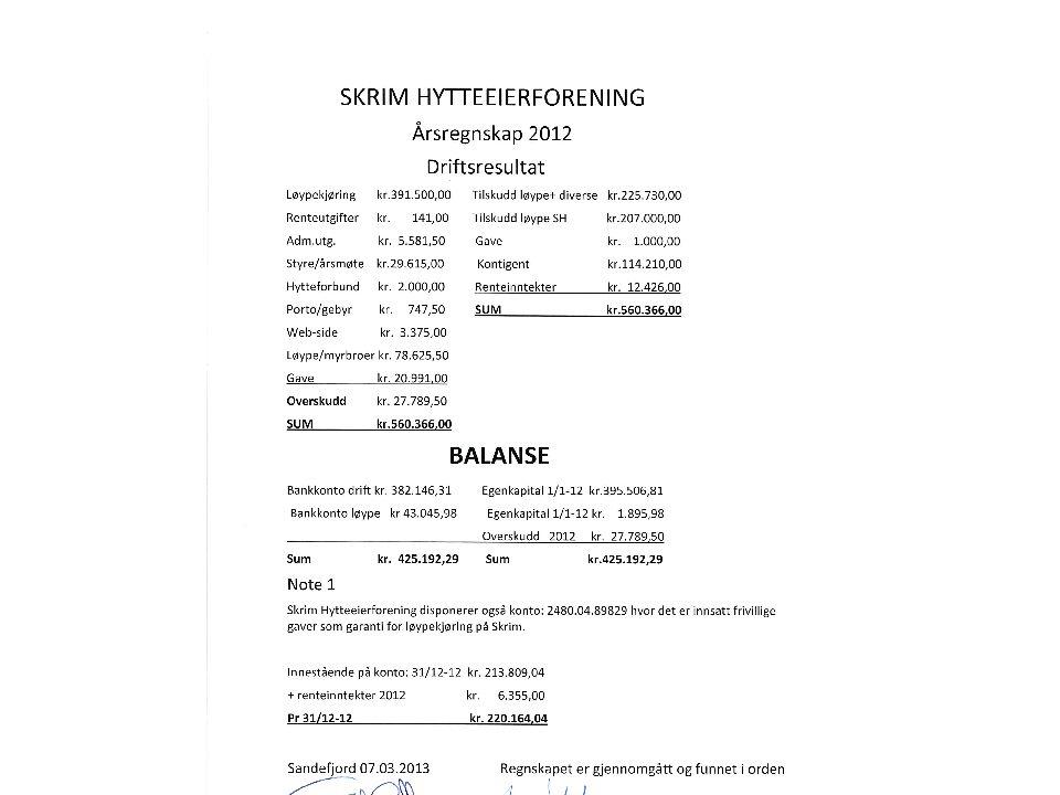 Valgkomiteens innstilling Valgkomiteens forslag: Formann :Svein Borge Velges for 1 år Kasserer : Arne Steinbakken Velges for 1 år / 2 år.