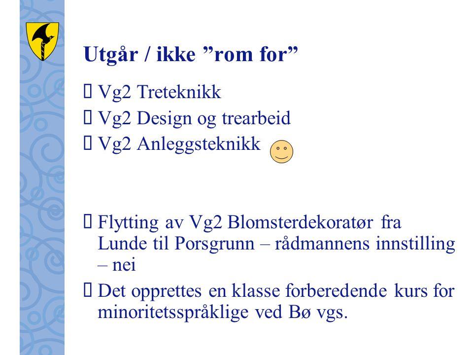 """Utgår / ikke """"rom for""""  Vg2 Treteknikk  Vg2 Design og trearbeid  Vg2 Anleggsteknikk  Flytting av Vg2 Blomsterdekoratør fra Lunde til Porsgrunn – r"""