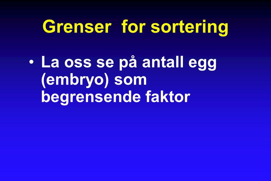 Grenser for sortering •La oss se på antall egg (embryo) som begrensende faktor