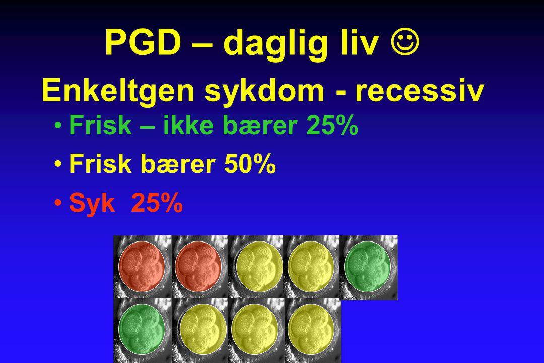 PGD – daglig liv  Enkeltgen sykdom - recessiv •Frisk – ikke bærer 25% •Frisk bærer 50% •Syk 25%