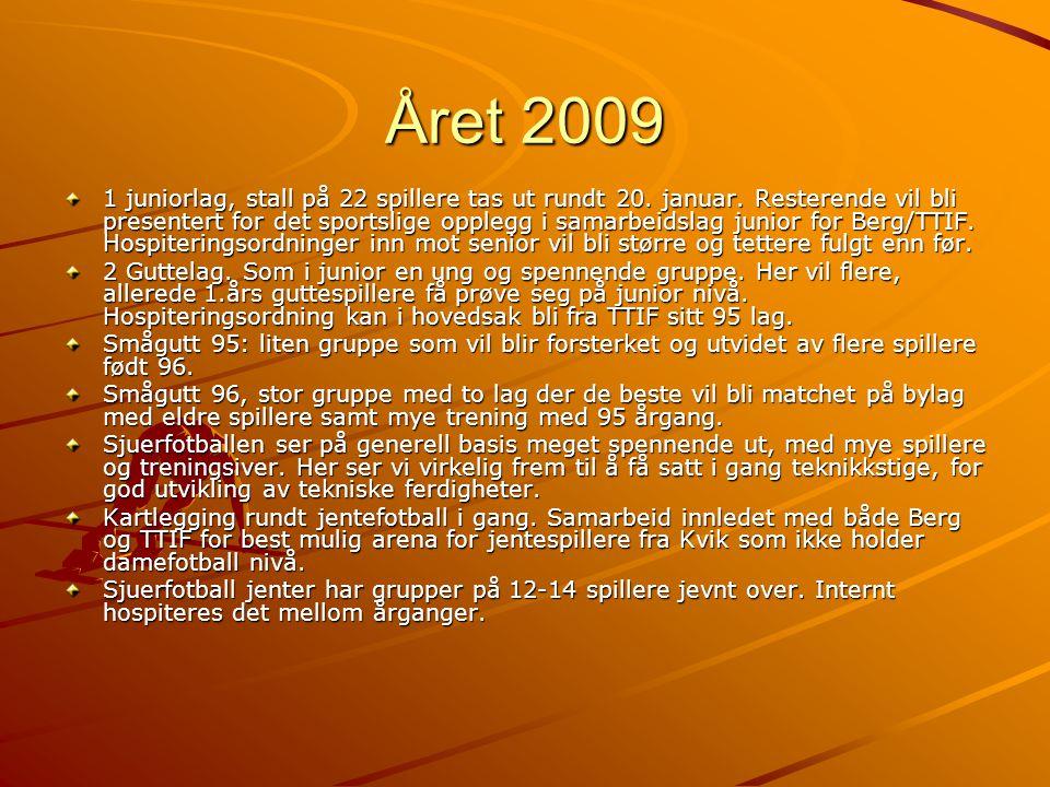 Året 2009 1 juniorlag, stall på 22 spillere tas ut rundt 20. januar. Resterende vil bli presentert for det sportslige opplegg i samarbeidslag junior f