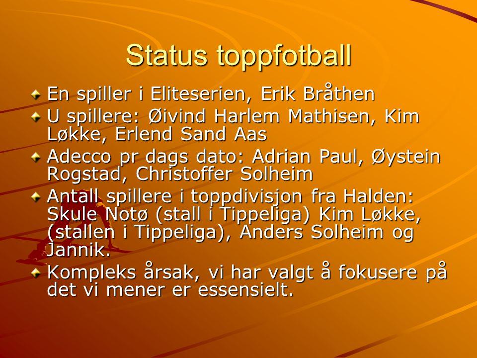 Status toppfotball En spiller i Eliteserien, Erik Bråthen U spillere: Øivind Harlem Mathisen, Kim Løkke, Erlend Sand Aas Adecco pr dags dato: Adrian P