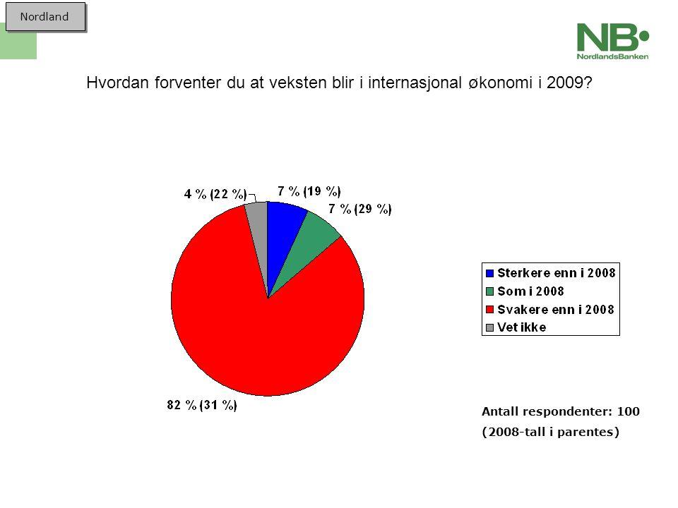 Hvordan forventer du at veksten blir i internasjonal ø konomi i 2009.