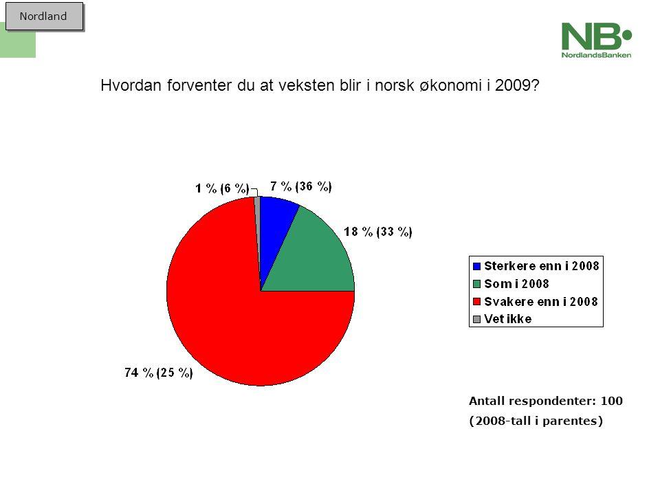 Antall respondenter: 100 (2008-tall i parentes) Nordland Hvordan forventer du at veksten blir i norsk ø konomi i 2009