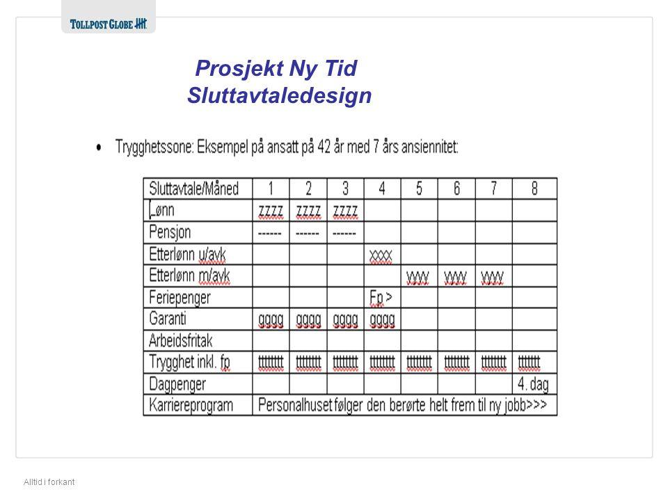 Alltid i forkant Prosjekt Ny Tid Sluttavtaledesign