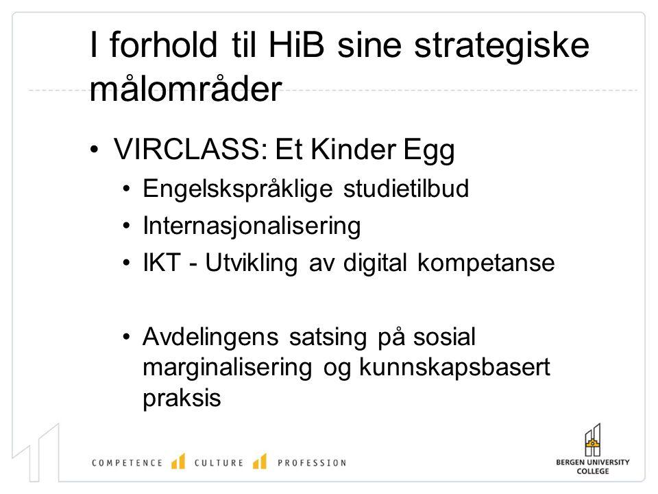 I forhold til HiB sine strategiske målområder •VIRCLASS: Et Kinder Egg •Engelskspråklige studietilbud •Internasjonalisering •IKT - Utvikling av digital kompetanse •Avdelingens satsing på sosial marginalisering og kunnskapsbasert praksis
