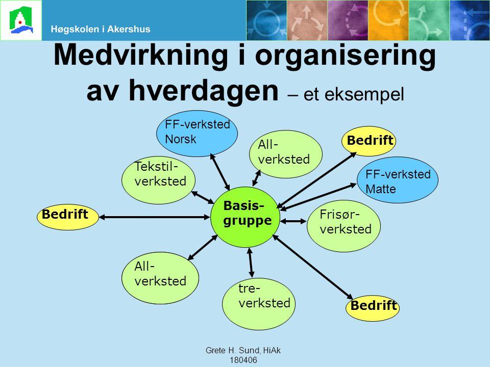 Grete Haaland Sund, HiAk, 240306 Medvirkning i organisering av hverdagen – et eksempel Basis- gruppe Tekstil- verksted All- verksted Frisør- verksted
