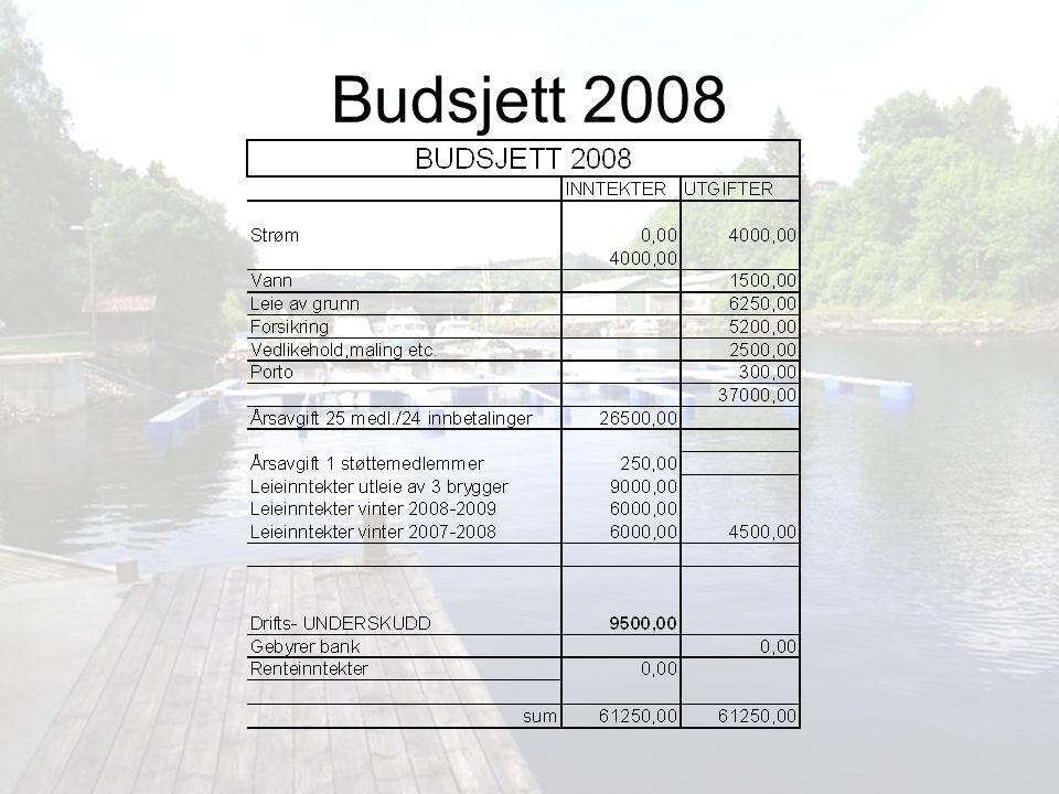 Årsavgift og priser 2008 1)Årskontigent for medlemmer er i.