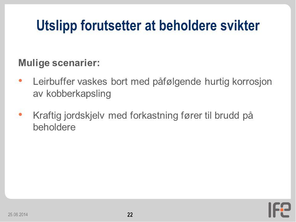 25.06.2014 22 Utslipp forutsetter at beholdere svikter • Leirbuffer vaskes bort med påfølgende hurtig korrosjon av kobberkapsling • Kraftig jordskjelv med forkastning fører til brudd på beholdere Mulige scenarier: