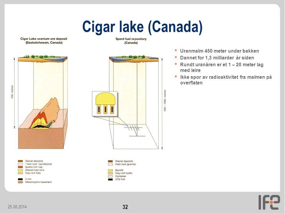 25.06.2014 32 Cigar lake (Canada) • Uranmalm 450 meter under bakken • Dannet for 1,3 milliarder år siden • Rundt uranåren er et 1 – 20 meter lag med leire • Ikke spor av radioaktivitet fra malmen på overflaten