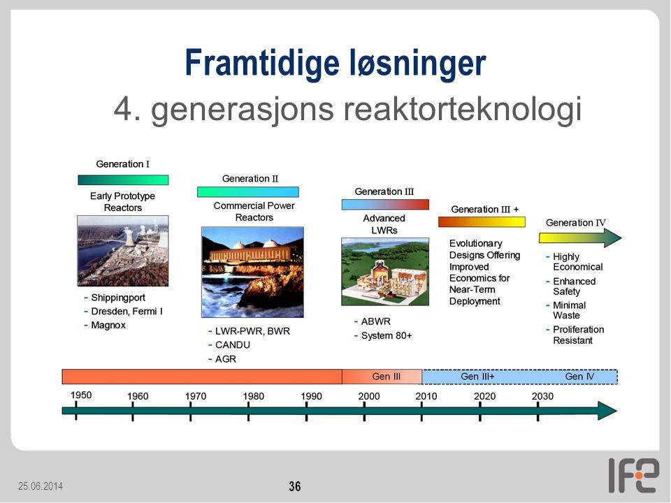 25.06.2014 36 Framtidige løsninger 4. generasjons reaktorteknologi