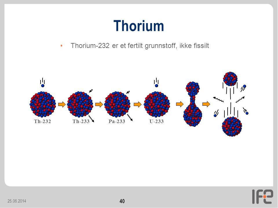 25.06.2014 40 Thorium •Thorium-232 er et fertilt grunnstoff, ikke fissilt Th-232Th-233Pa-233U-233