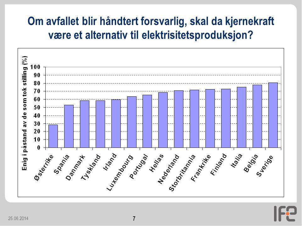 25.06.2014 7 Om avfallet blir håndtert forsvarlig, skal da kjernekraft være et alternativ til elektrisitetsproduksjon?