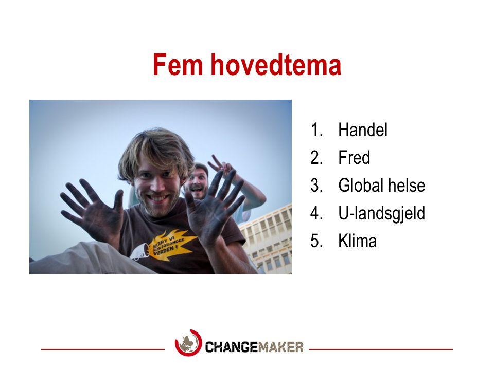 Fem hovedtema 1.Handel 2.Fred 3.Global helse 4.U-landsgjeld 5.Klima