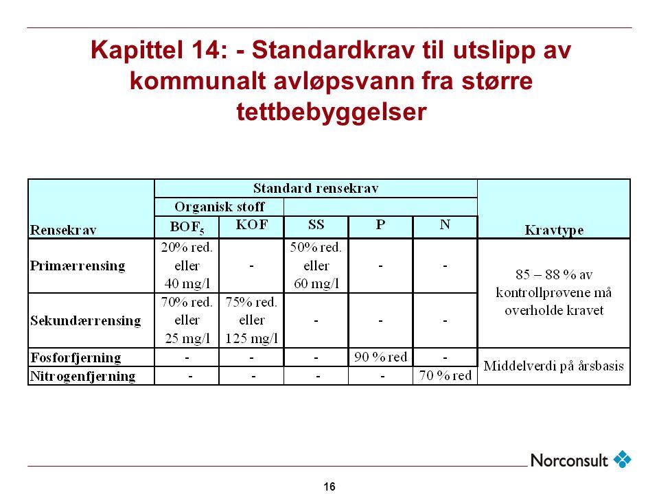 16 Kapittel 14: - Standardkrav til utslipp av kommunalt avløpsvann fra større tettbebyggelser