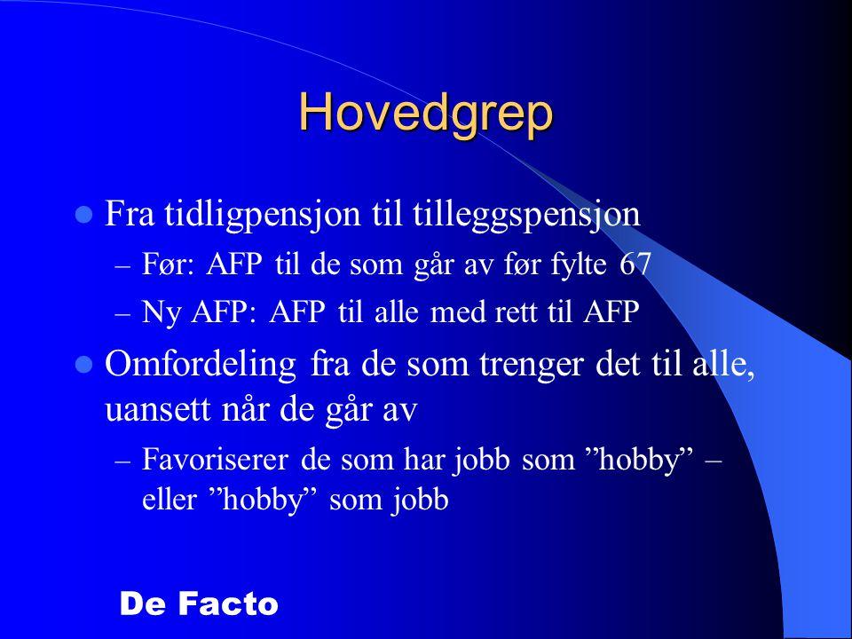 De Facto Finansiering av AFP  2/3 skal dekkes av arbeidsgiverne  1/3 av staten – I tillegg dekker staten kompensasjon fullt ut  Anslag 1,8 % av brutto lønn (pensjonsgivende inntekt) (LO – NHO-ordningene)  I dag: – kr.