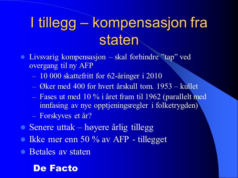 De Facto I tillegg – kompensasjon fra staten  Livsvarig kompensasjon – skal forhindre tap ved overgang til ny AFP – 10 000 skattefritt for 62-åringer i 2010 – Øker med 400 for hvert årskull tom.