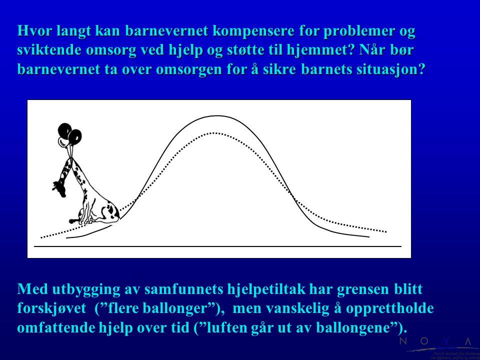Nordisk døgnplasseringer av barn i løpet av året 1990 og 1999 Nordisk døgnplasseringer av barn i løpet av året 1990 og 1999 per 1000 barn i alder 0-20 år og andelen per 1000 barn i alderen 0-6 år, 7-14 år, 15-17 år og 18 år + (frivillig eller ved tvang)