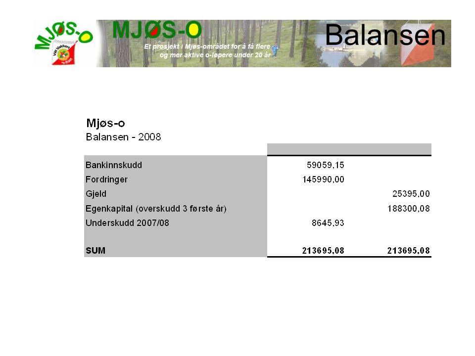 Balansen