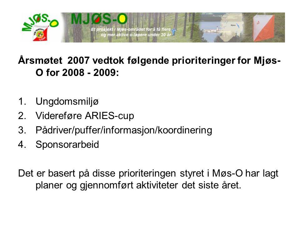 Årsmøtet 2007 vedtok følgende prioriteringer for Mjøs- O for 2008 - 2009: 1.Ungdomsmiljø 2.Videreføre ARIES-cup 3.Pådriver/puffer/informasjon/koordinering 4.Sponsorarbeid Det er basert på disse prioriteringen styret i Møs-O har lagt planer og gjennomført aktiviteter det siste året.