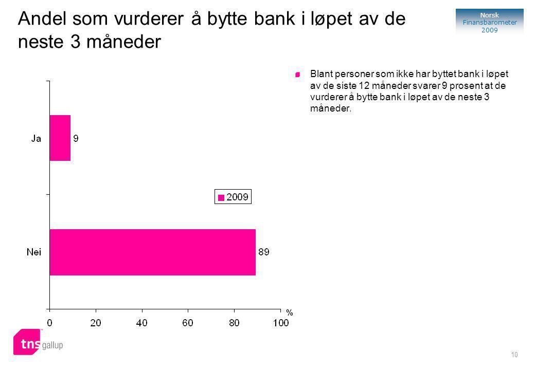 10 Norsk Finansbarometer 2009 % Blant personer som ikke har byttet bank i løpet av de siste 12 måneder svarer 9 prosent at de vurderer å bytte bank i løpet av de neste 3 måneder.