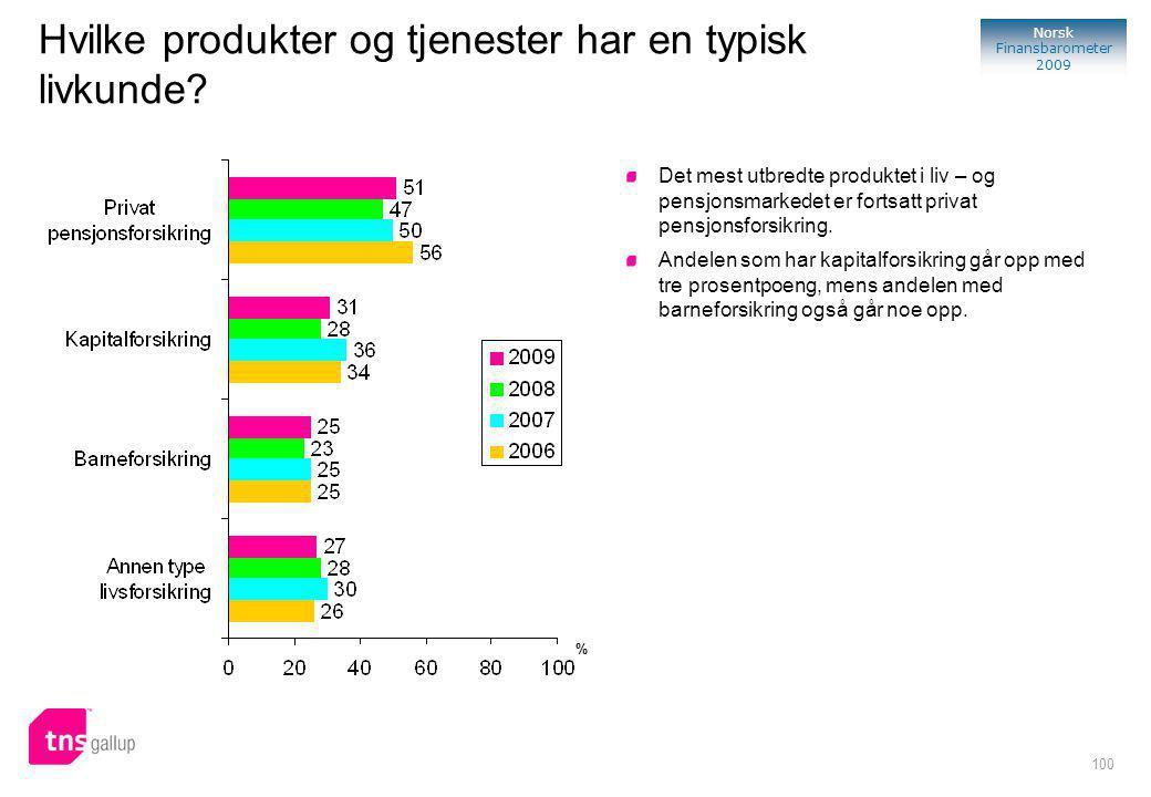 100 Norsk Finansbarometer 2009 Hvilke produkter og tjenester har en typisk livkunde.