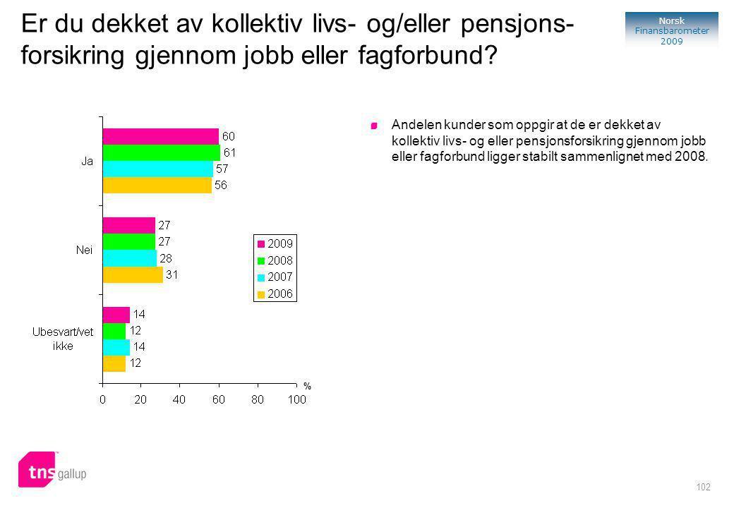 102 Norsk Finansbarometer 2009 Er du dekket av kollektiv livs- og/eller pensjons- forsikring gjennom jobb eller fagforbund.