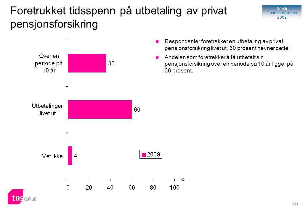 111 Norsk Finansbarometer 2009 Foretrukket tidsspenn på utbetaling av privat pensjonsforsikring Respondenter foretrekker en utbetaling av privat pensjonsforsikring livet ut, 60 prosent nevner dette.