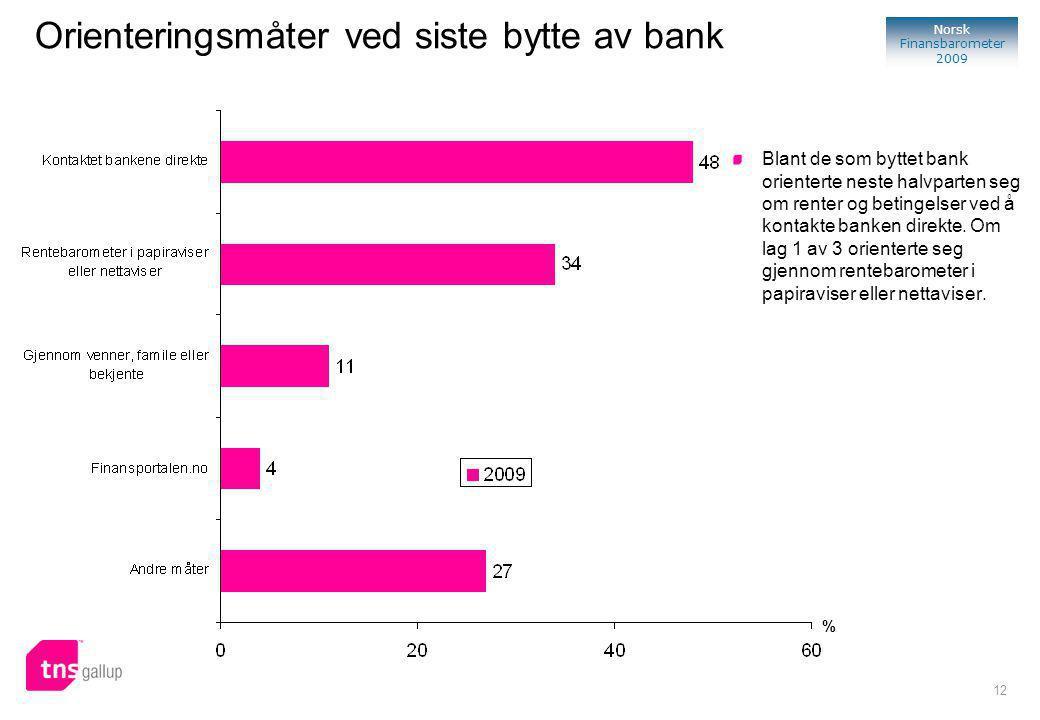 12 Norsk Finansbarometer 2009 % Blant de som byttet bank orienterte neste halvparten seg om renter og betingelser ved å kontakte banken direkte.