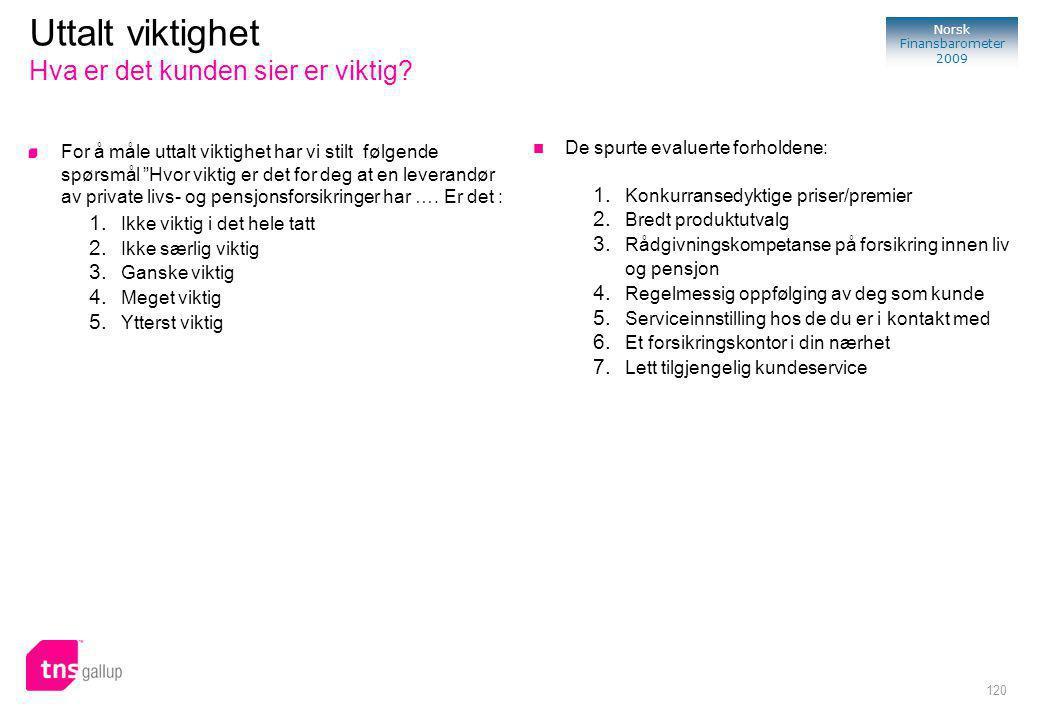 120 Norsk Finansbarometer 2009 Uttalt viktighet Hva er det kunden sier er viktig.