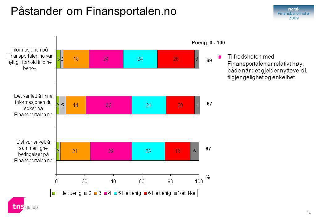 14 Norsk Finansbarometer 2009 % Tilfredsheten med Finansportalen er relativt høy, både når det gjelder nytteverdi, tilgjengelighet og enkelhet.