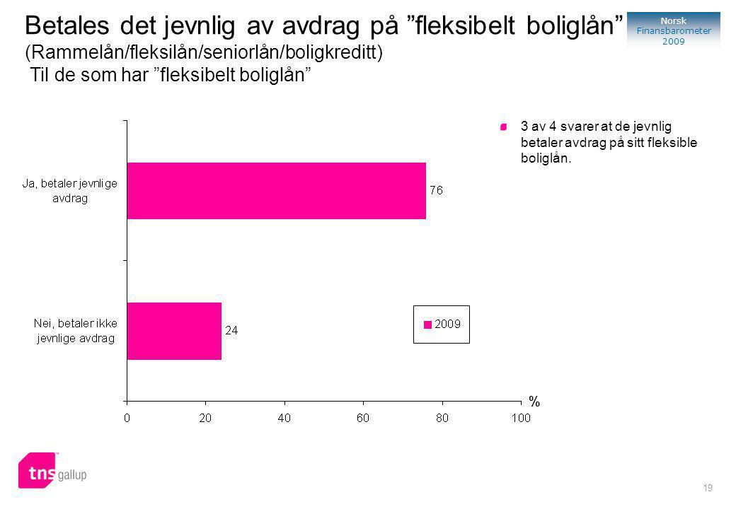 19 Norsk Finansbarometer 2009 % 3 av 4 svarer at de jevnlig betaler avdrag på sitt fleksible boliglån.
