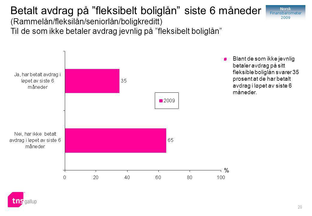 20 Norsk Finansbarometer 2009 % Blant de som ikke jevnlig betaler avdrag på sitt fleksible boliglån svarer 35 prosent at de har betalt avdrag i løpet av siste 6 måneder.