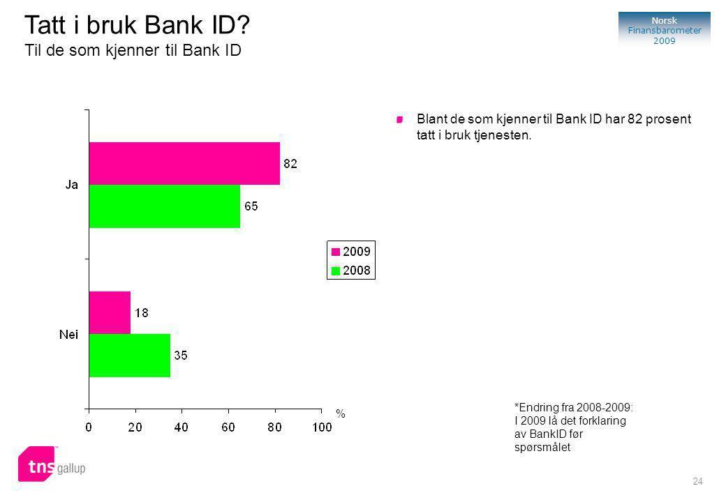24 Norsk Finansbarometer 2009 % Blant de som kjenner til Bank ID har 82 prosent tatt i bruk tjenesten.