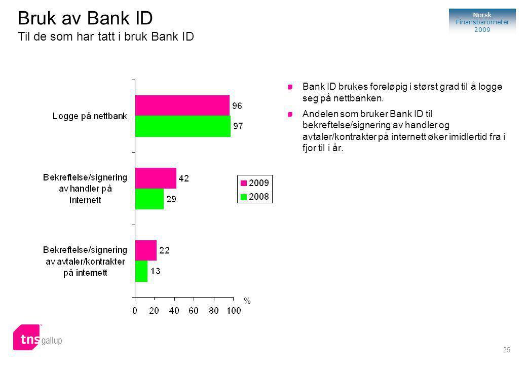 25 Norsk Finansbarometer 2009 % Bank ID brukes foreløpig i størst grad til å logge seg på nettbanken.