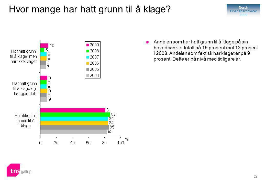 29 Norsk Finansbarometer 2009 Hvor mange har hatt grunn til å klage.